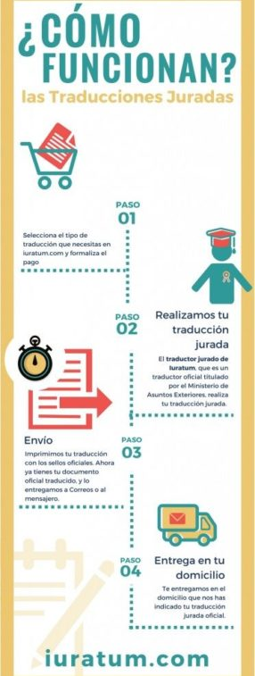 infographie-2