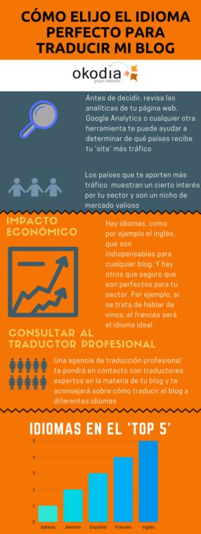 infografia15